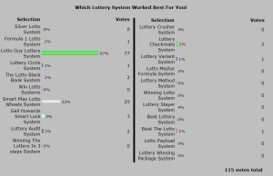 Lotto Guy Lottery System 1st Place Winner in 2013 best lottery system poll results.